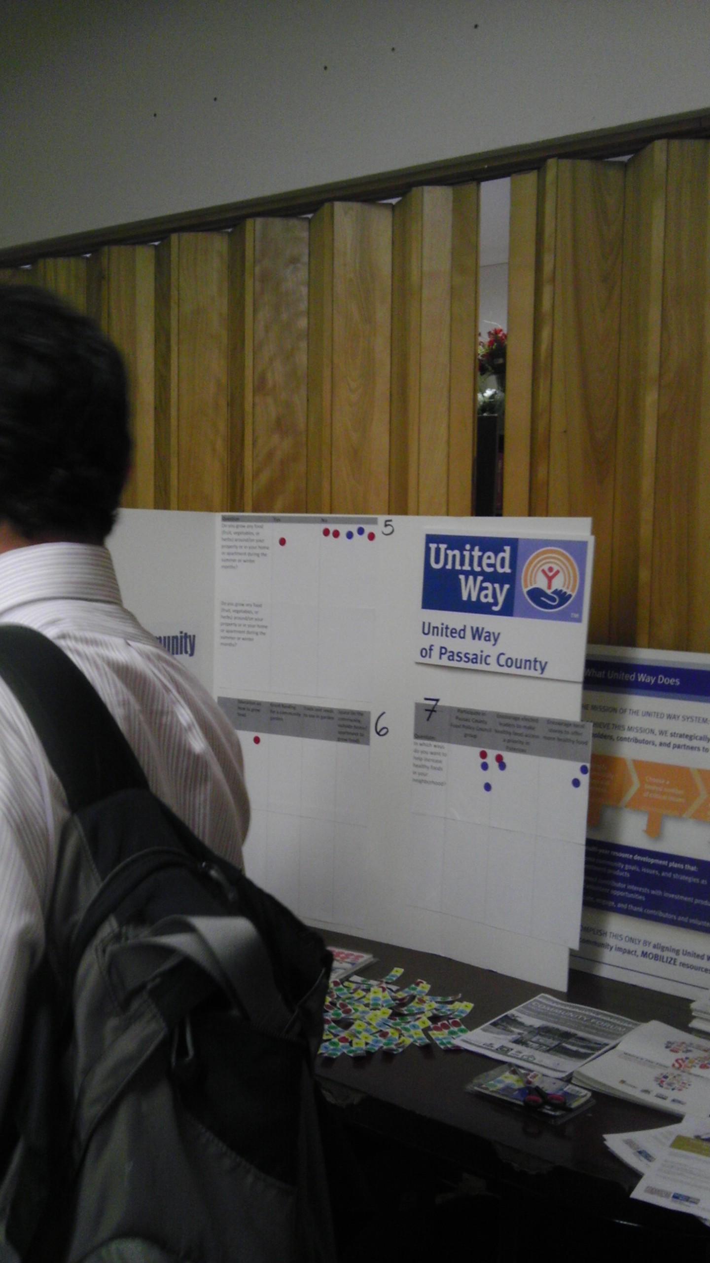 united-way-survey