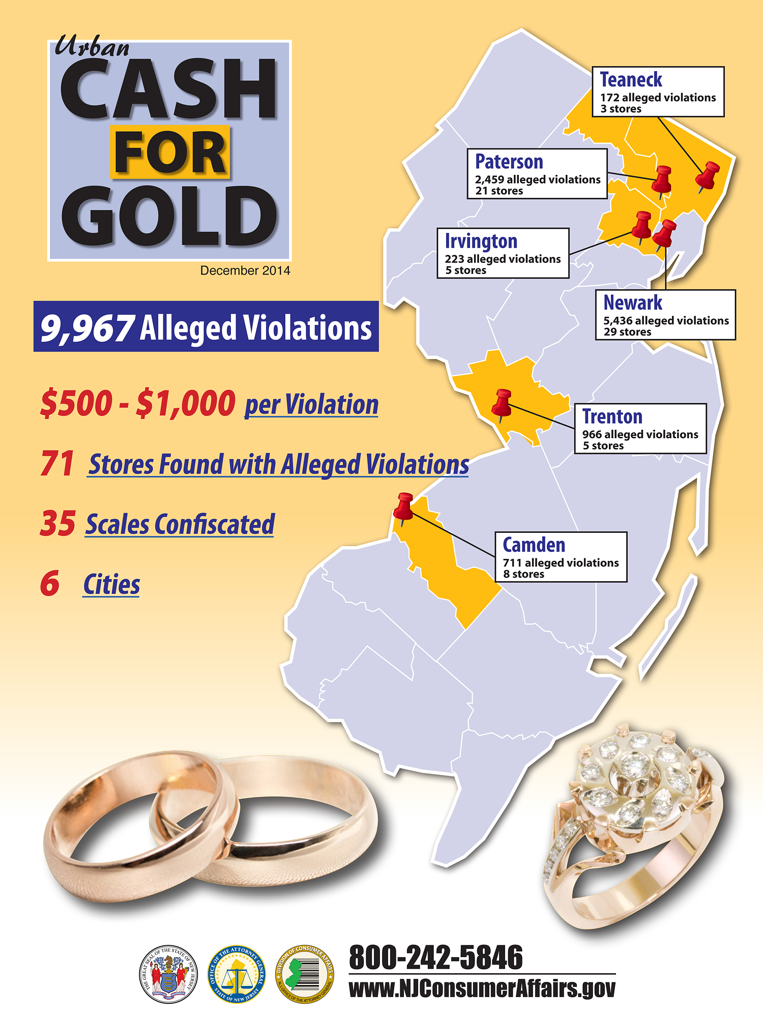 cash-for-gold-crackdown-paterson