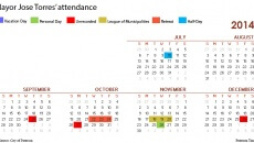 """Mayor Jose """"Joey"""" Torres' attendance records for 2014."""