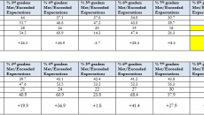John P. Holland Charter School's PARCC scores compared to Paterson Public School District and state averages.