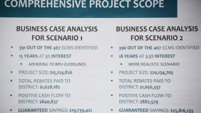 The two scenarios the district has to consider. Courtesy of Energy Systems Group (ESG).