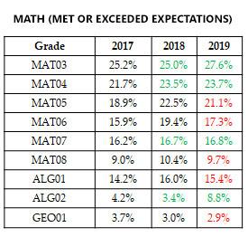 pps-math-2018-19