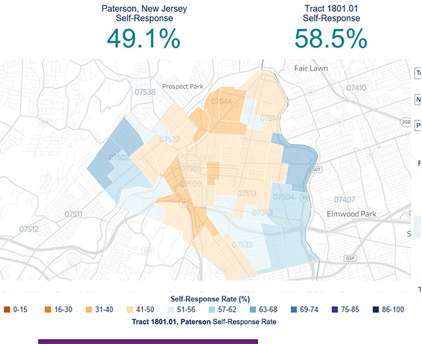 paterson-self-response-rate-map