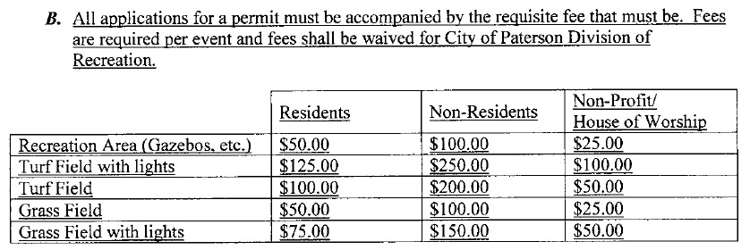 Field usage fees proposed by the Sayegh administration